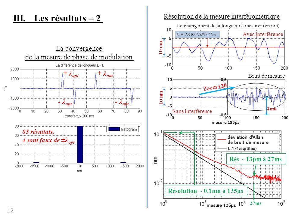 III. Les résultats – 2 La convergence