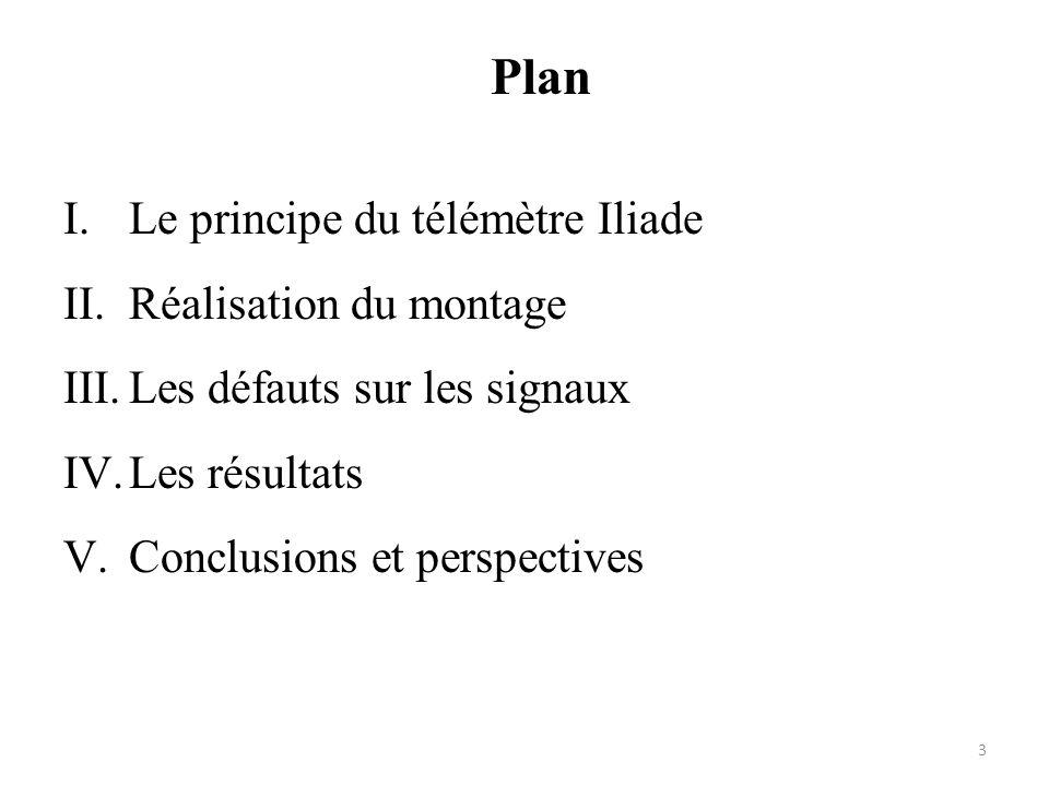 Plan Le principe du télémètre Iliade Réalisation du montage
