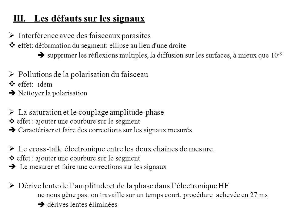 III. Les défauts sur les signaux