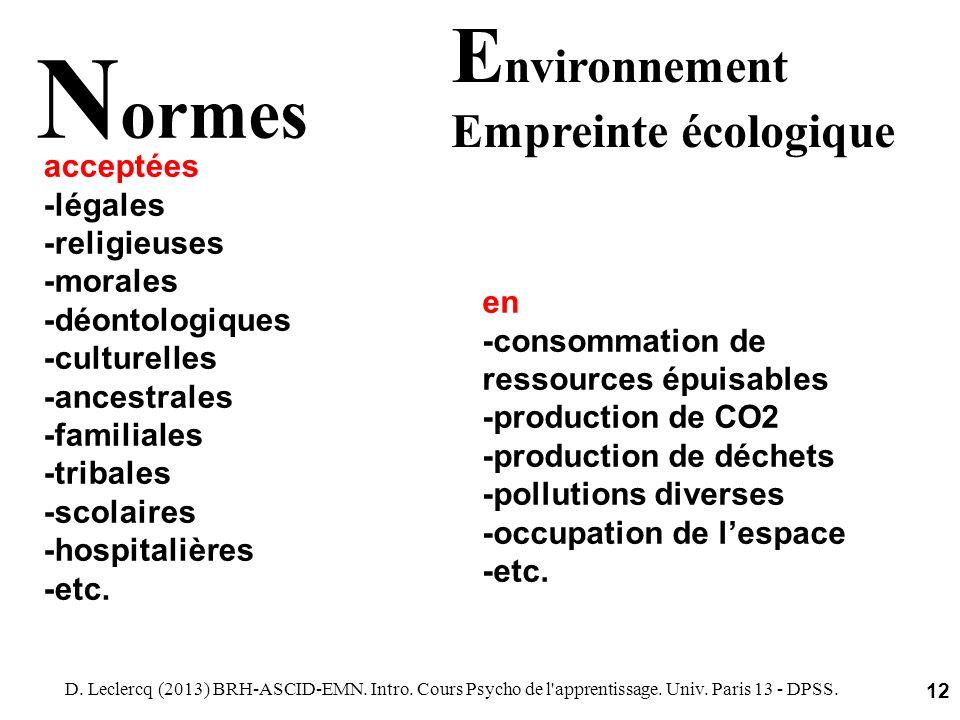 Normes Environnement Empreinte écologique acceptées -légales