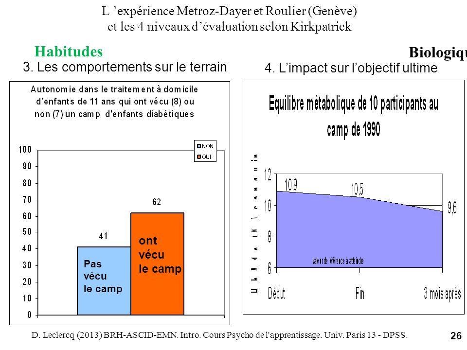 31/01/2013 L 'expérience Metroz-Dayer et Roulier (Genève) et les 4 niveaux d'évaluation selon Kirkpatrick.