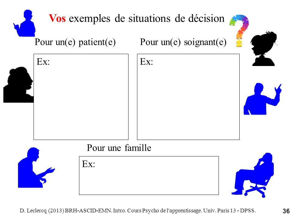 Vos exemples de situations de décision