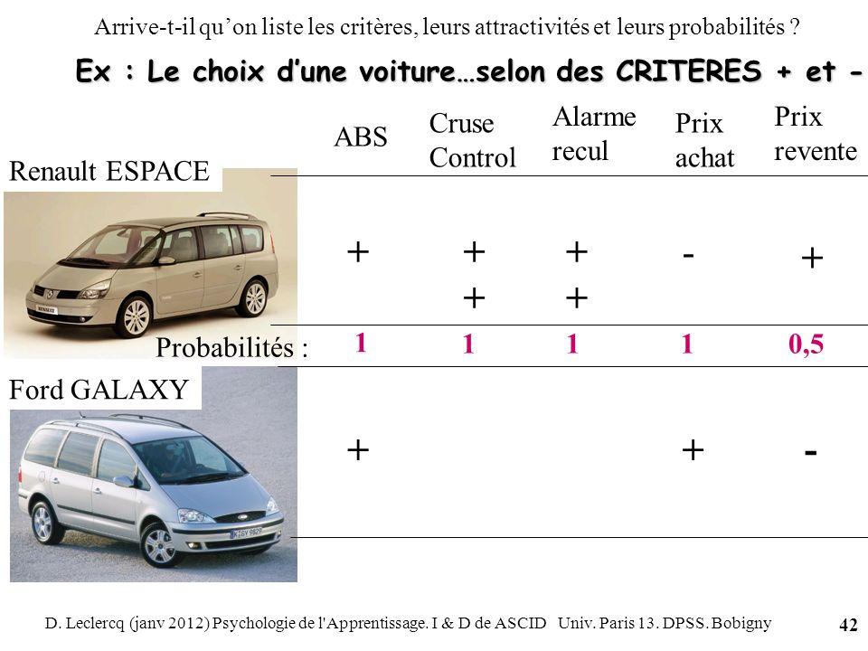 + + + - + + + - Ex : Le choix d'une voiture…selon des CRITERES + et -