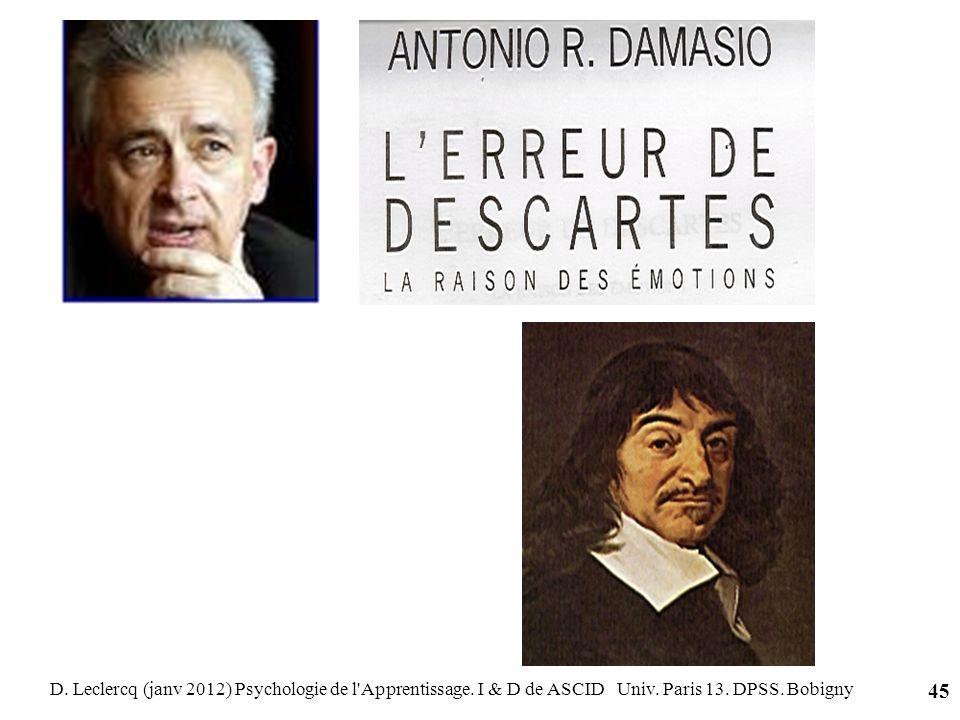 D. Leclercq (janv 2012) Psychologie de l Apprentissage
