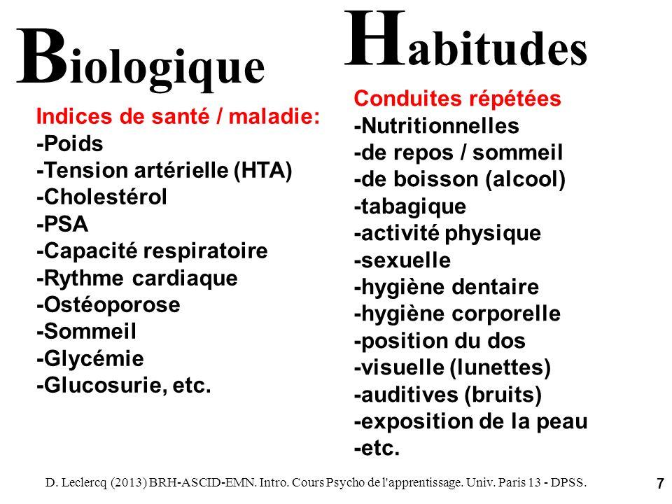 Habitudes Biologique Conduites répétées -Nutritionnelles