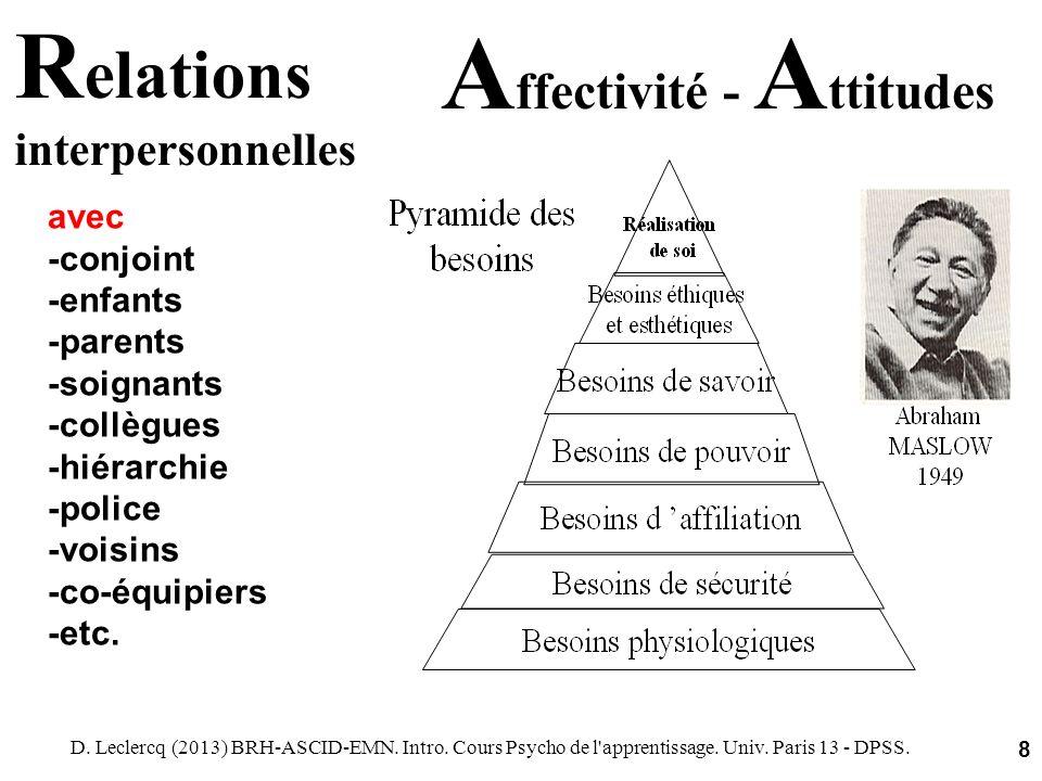 Affectivité - Attitudes