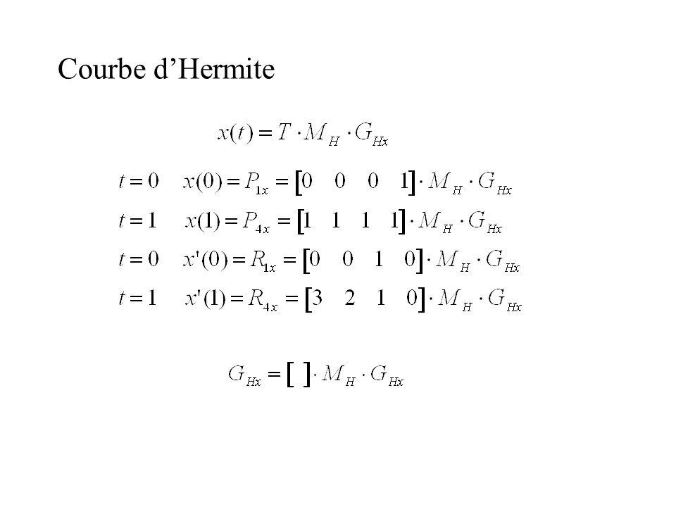 Courbe d'Hermite