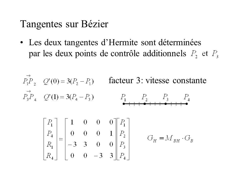 Tangentes sur Bézier Les deux tangentes d'Hermite sont déterminées par les deux points de contrôle additionnels.