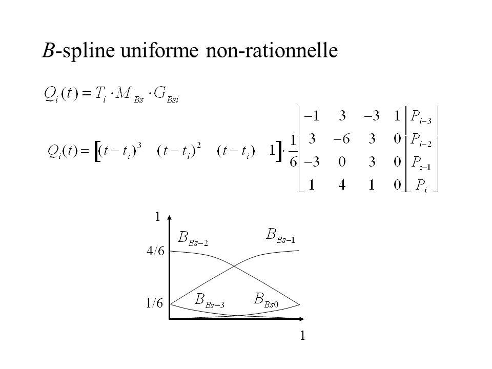 B-spline uniforme non-rationnelle