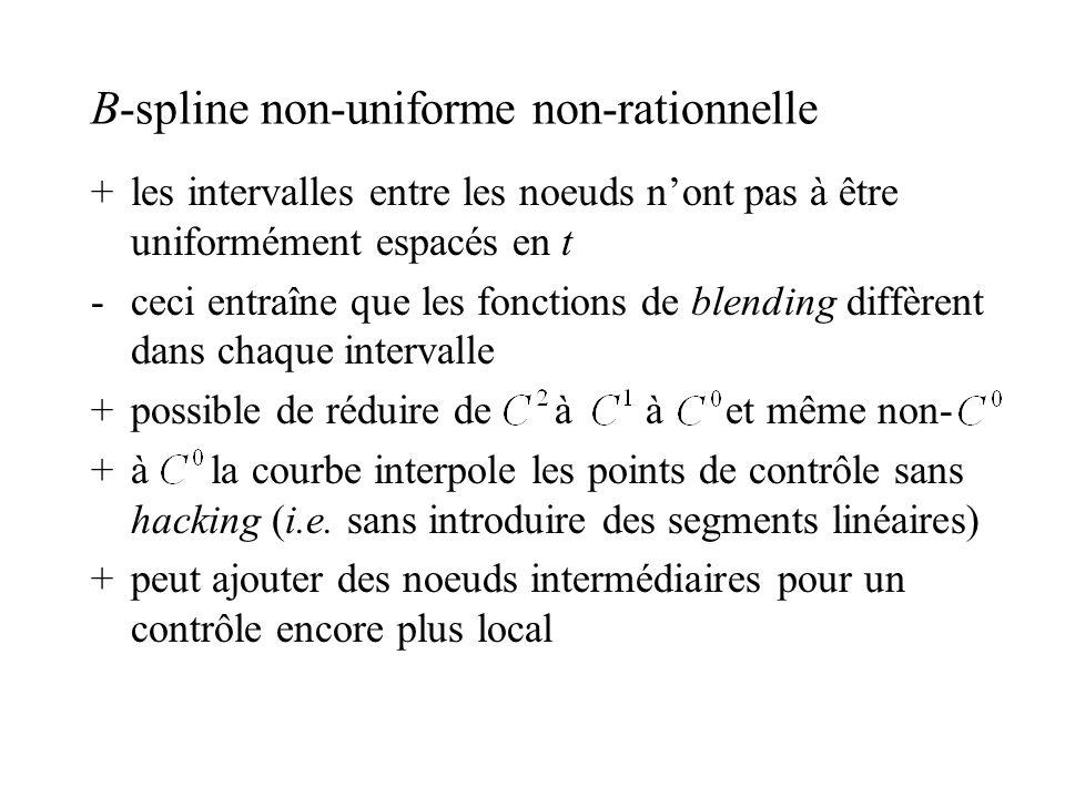 B-spline non-uniforme non-rationnelle