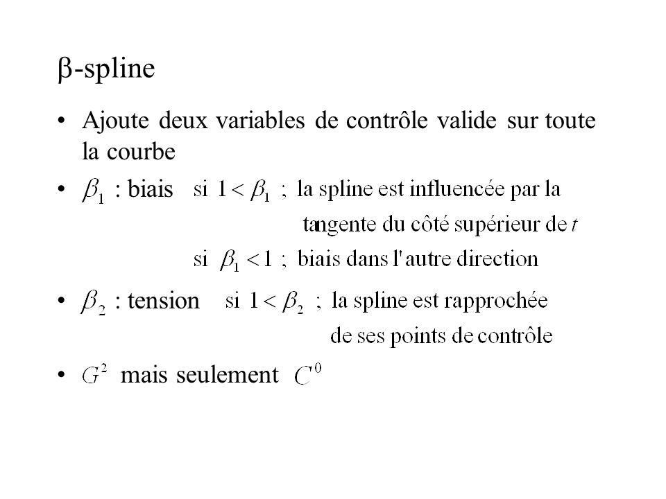 b-spline Ajoute deux variables de contrôle valide sur toute la courbe