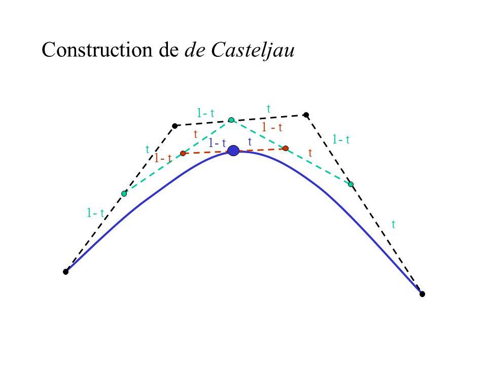 Construction de de Casteljau