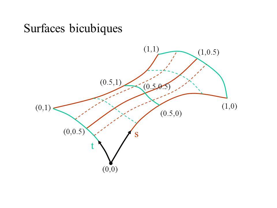 Surfaces bicubiques s t (1,1) (1,0.5) (0.5,1) (0.5,0.5) (1,0) (0,1)