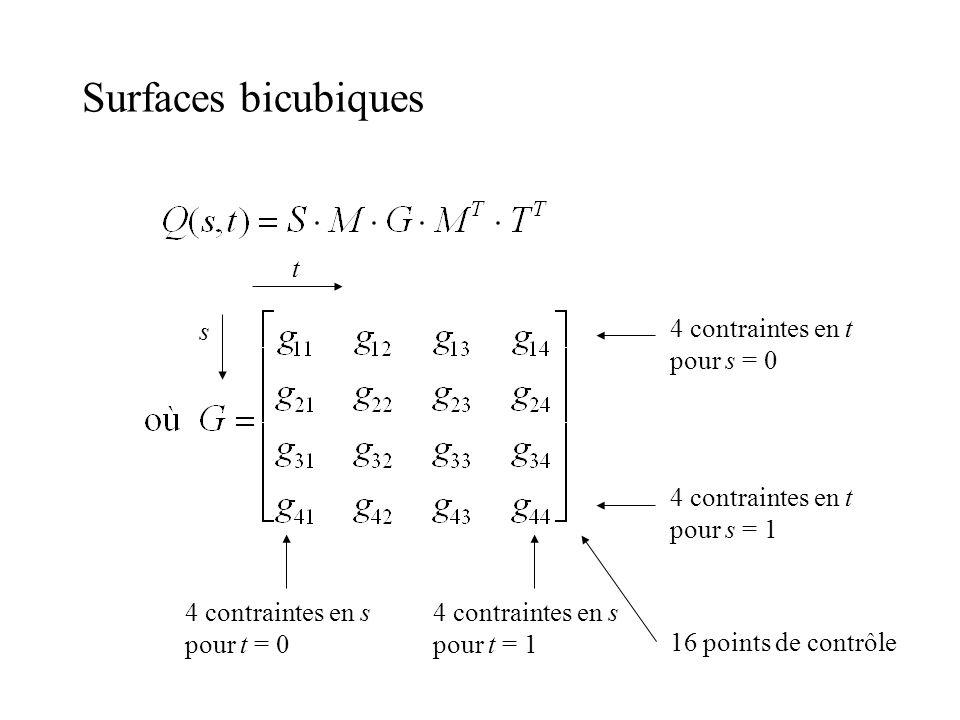 Surfaces bicubiques t s 4 contraintes en t pour s = 0