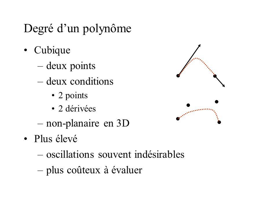 Degré d'un polynôme Cubique deux points deux conditions