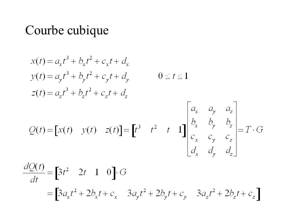 Courbe cubique