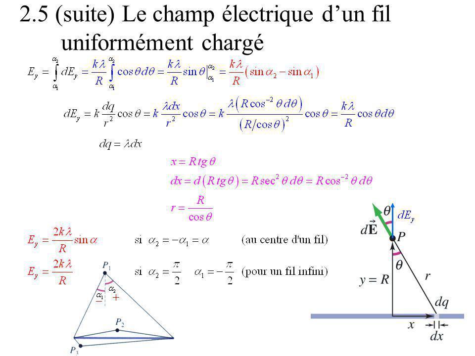 2.5 (suite) Le champ électrique d'un fil uniformément chargé