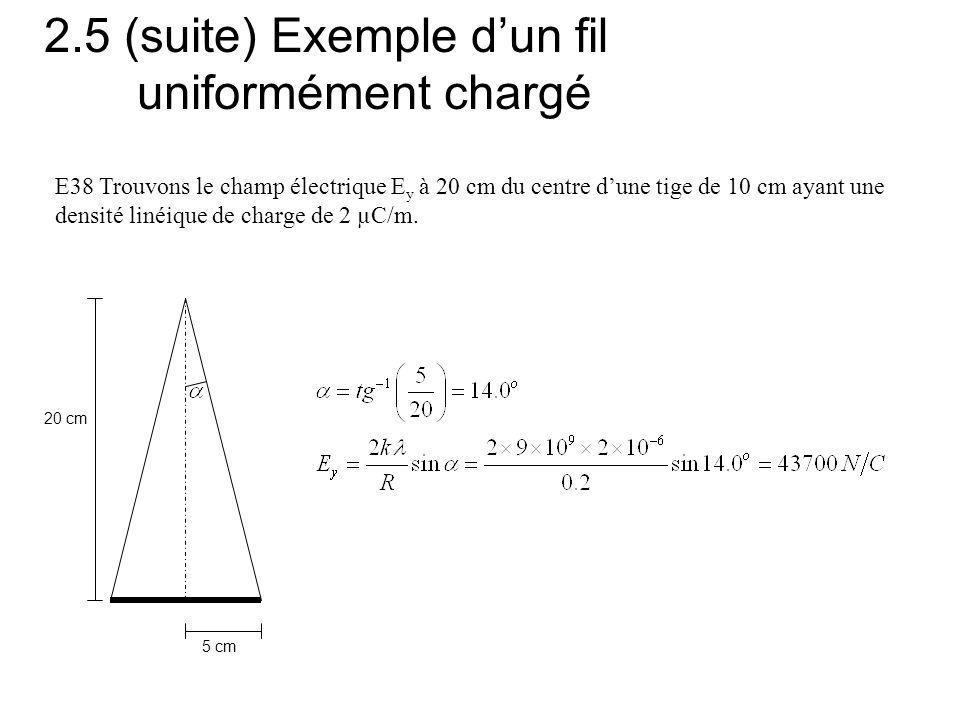 2.5 (suite) Exemple d'un fil uniformément chargé
