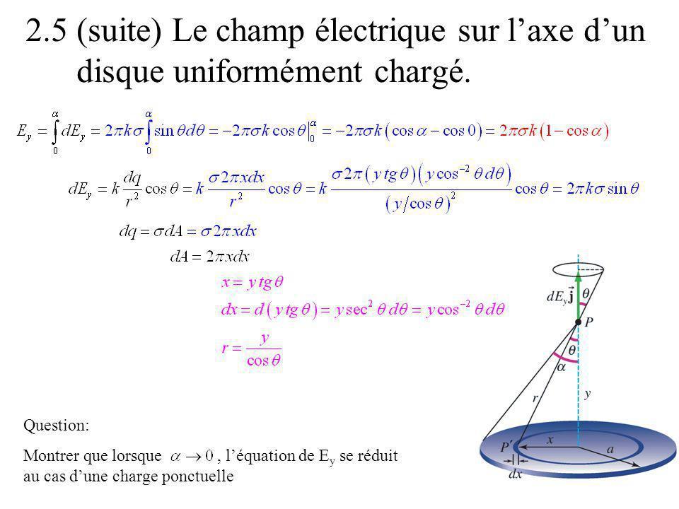 2.5 (suite) Le champ électrique sur l'axe d'un disque uniformément chargé.