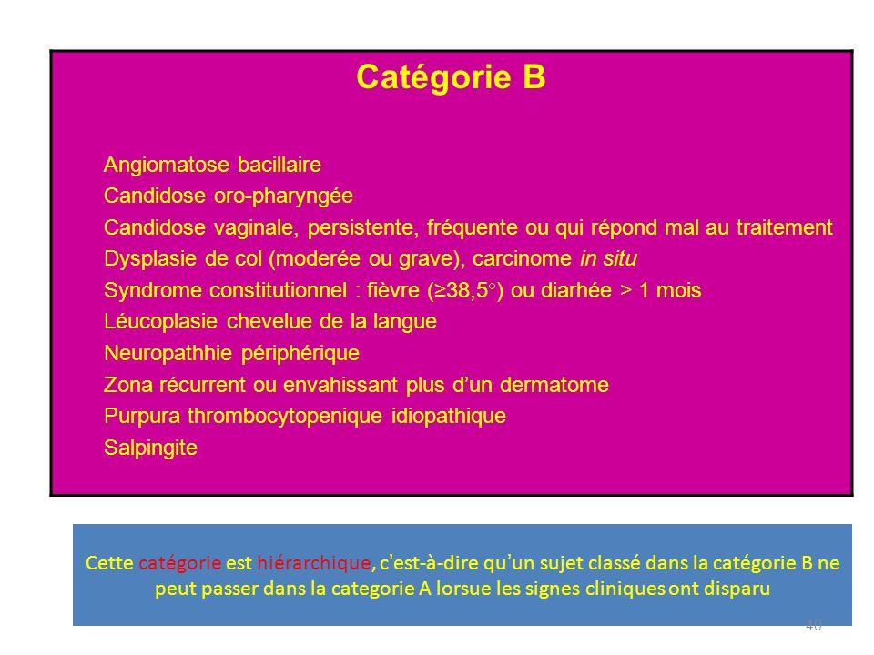 Catégorie B Angiomatose bacillaire Candidose oro-pharyngée