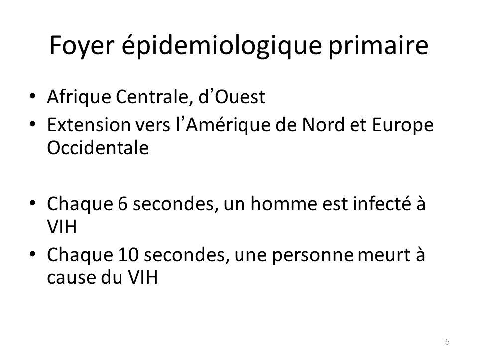 Foyer épidemiologique primaire