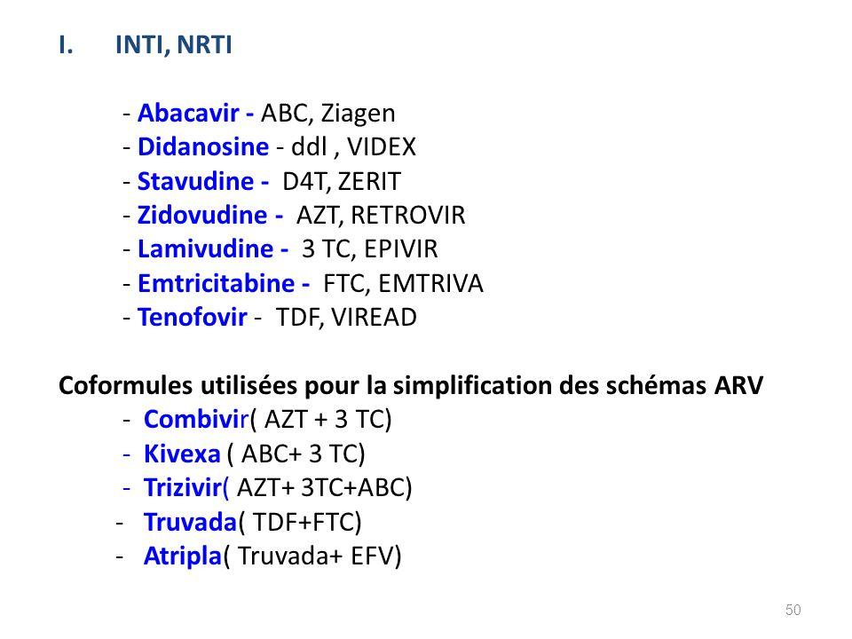 INTI, NRTI- Abacavir - ABC, Ziagen. - Didanosine - ddl , VIDEX. - Stavudine - D4T, ZERIT. - Zidovudine - AZT, RETROVIR.