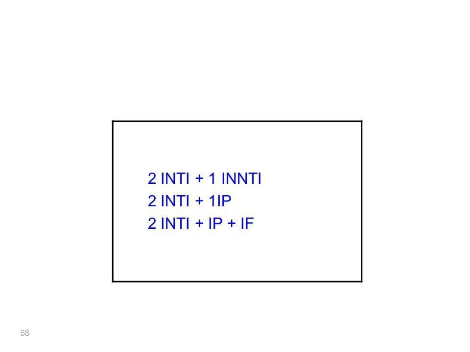 2 INTI + 1 INNTI 2 INTI + 1IP 2 INTI + IP + IF