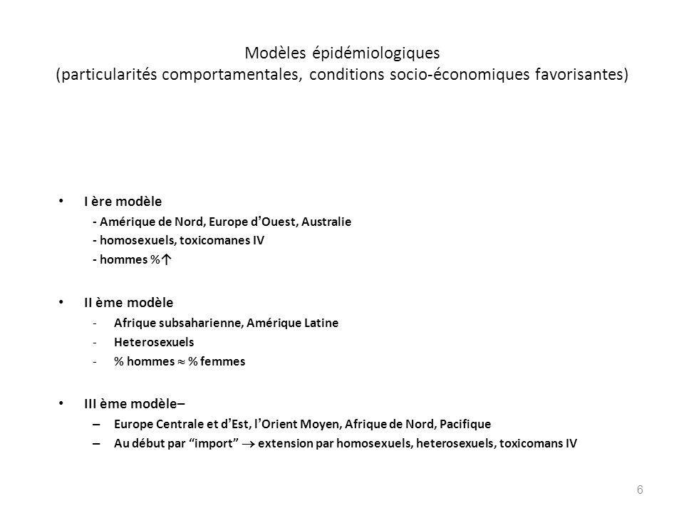 Modèles épidémiologiques (particularités comportamentales, conditions socio-économiques favorisantes)