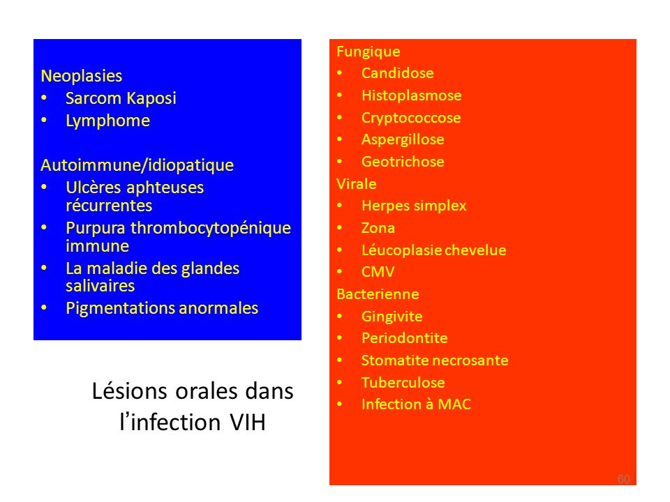 Lésions orales dans l'infection VIH