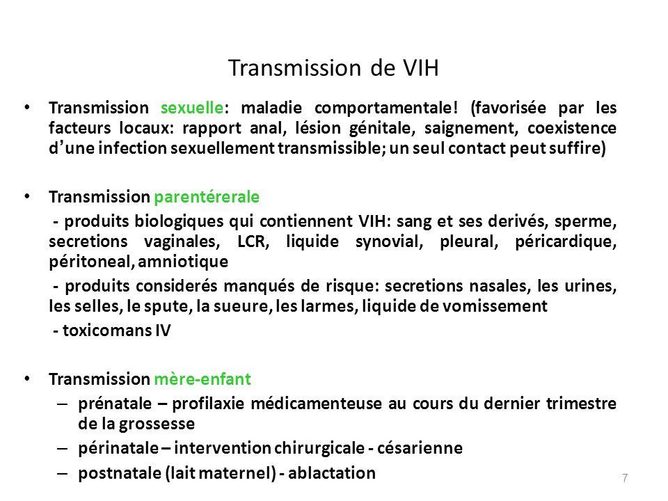 Transmission de VIH