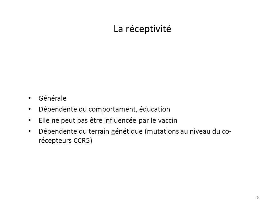 La réceptivité Générale Dépendente du comportament, éducation