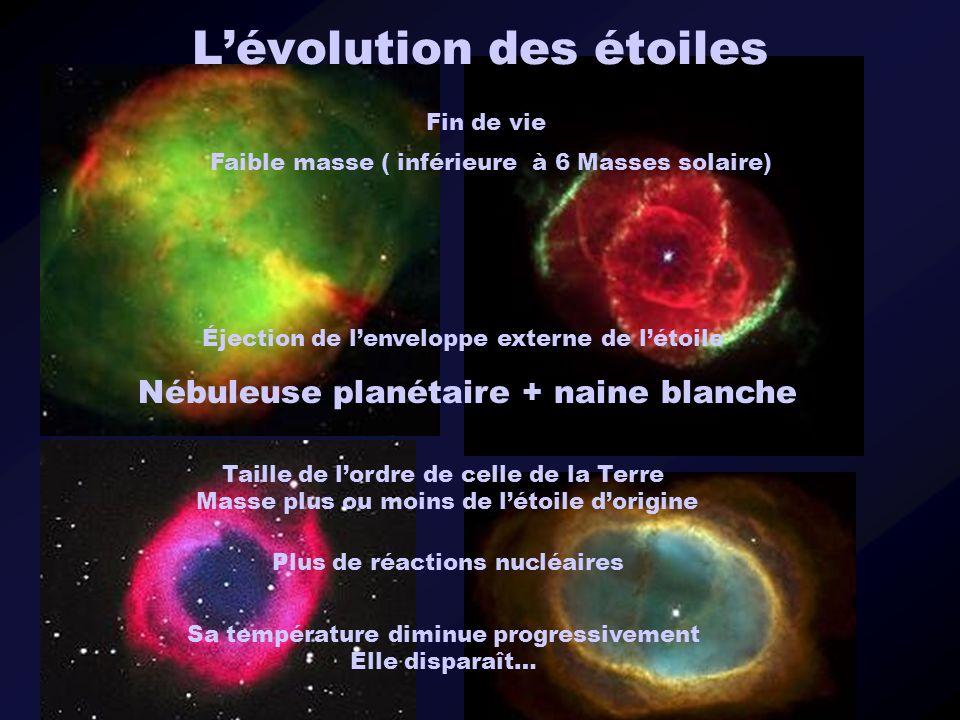 L'évolution des étoiles