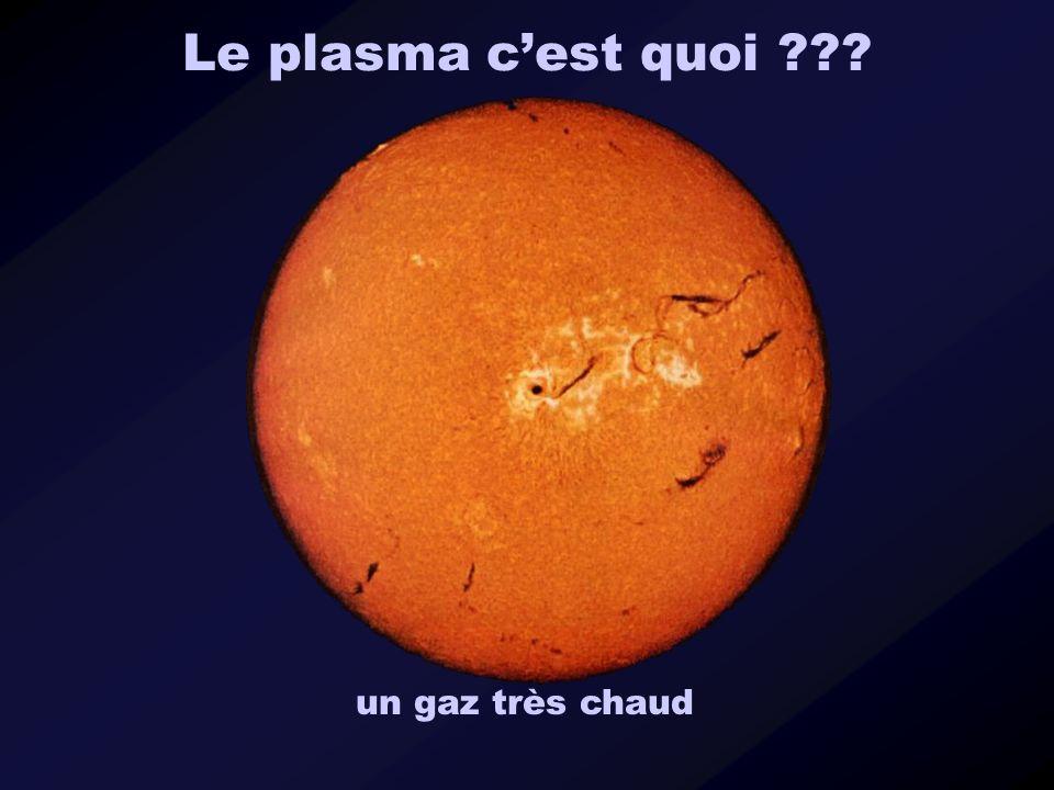 Le plasma c'est quoi un gaz très chaud