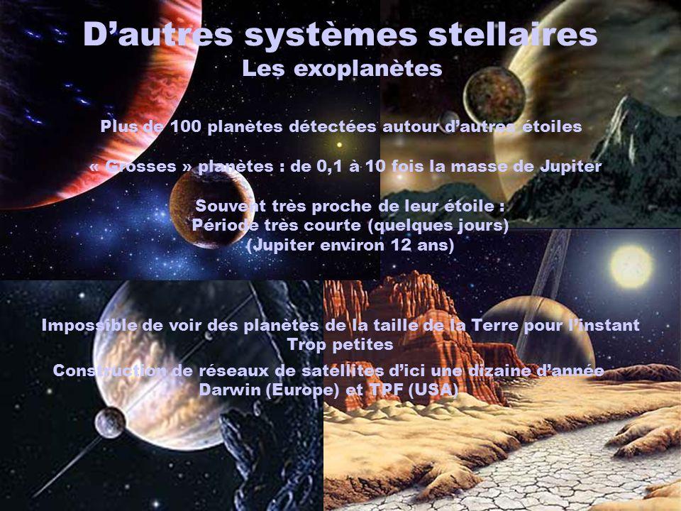 D'autres systèmes stellaires