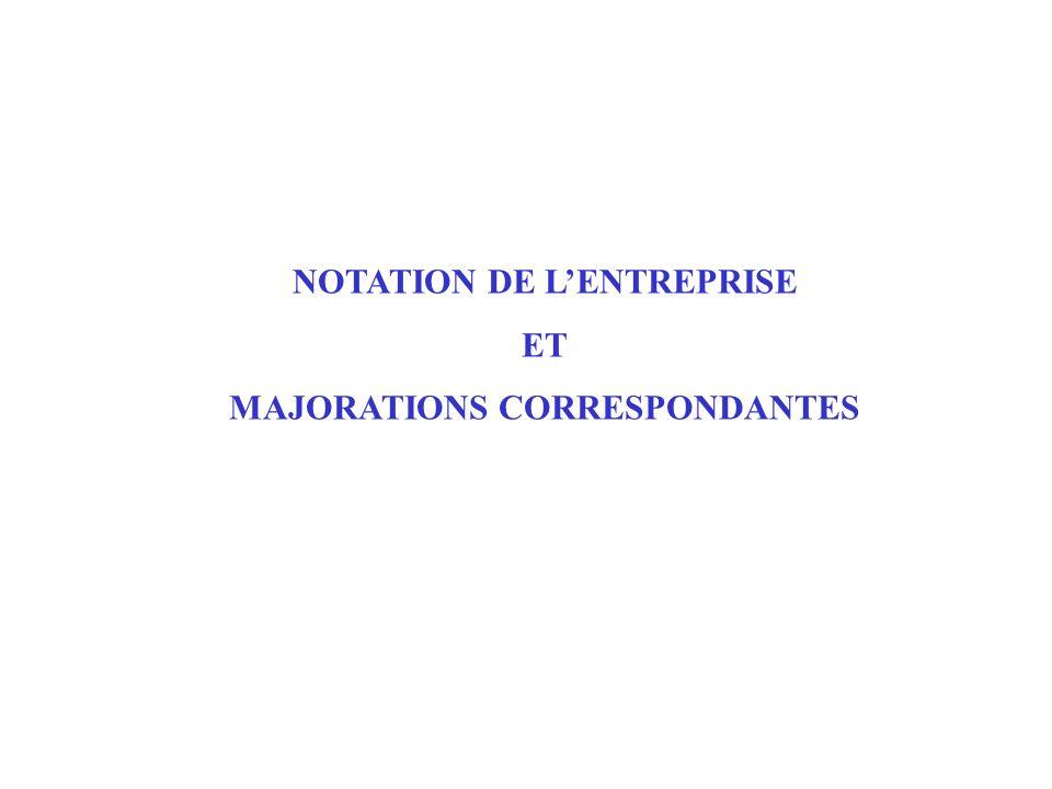 NOTATION DE L'ENTREPRISE MAJORATIONS CORRESPONDANTES