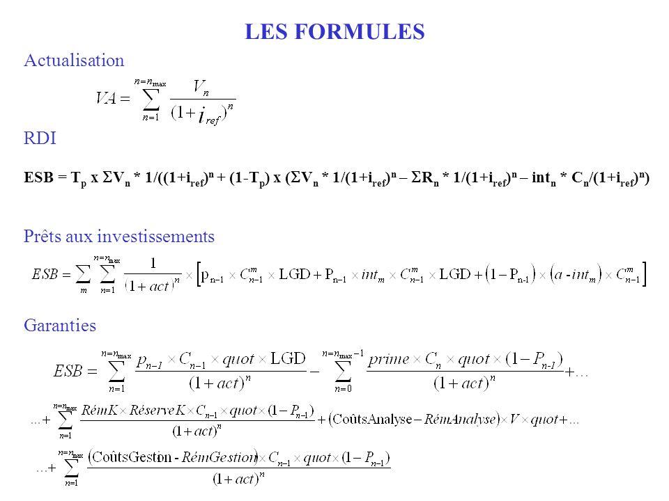 LES FORMULES Actualisation RDI Prêts aux investissements Garanties