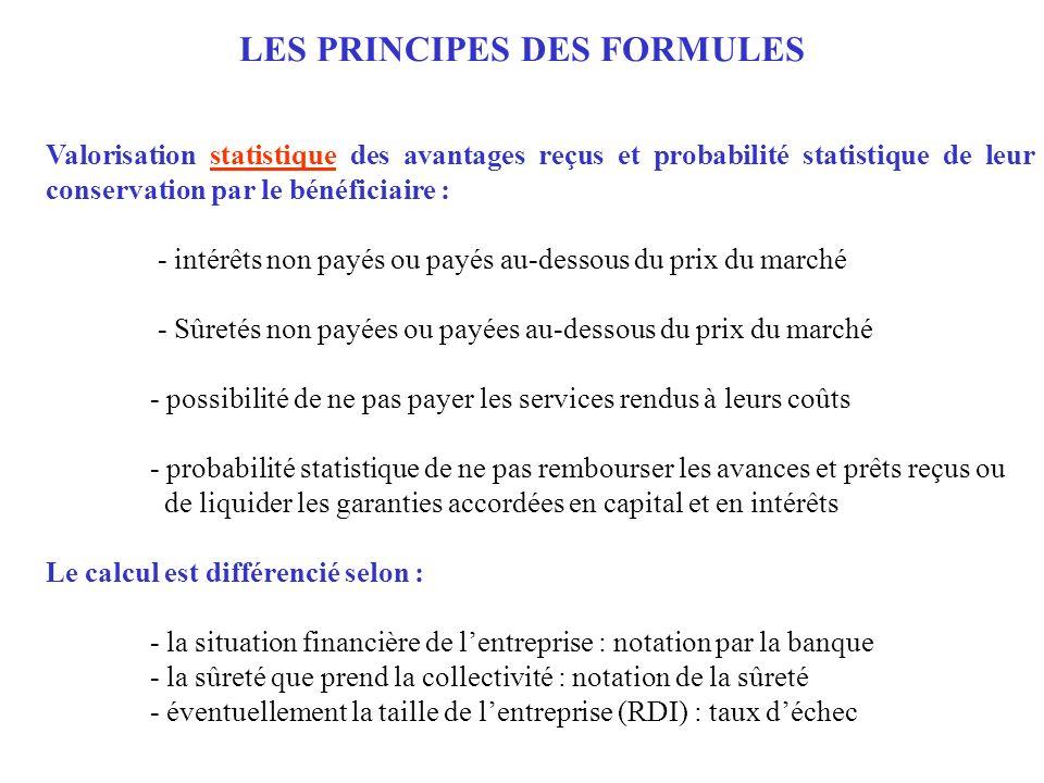 LES PRINCIPES DES FORMULES