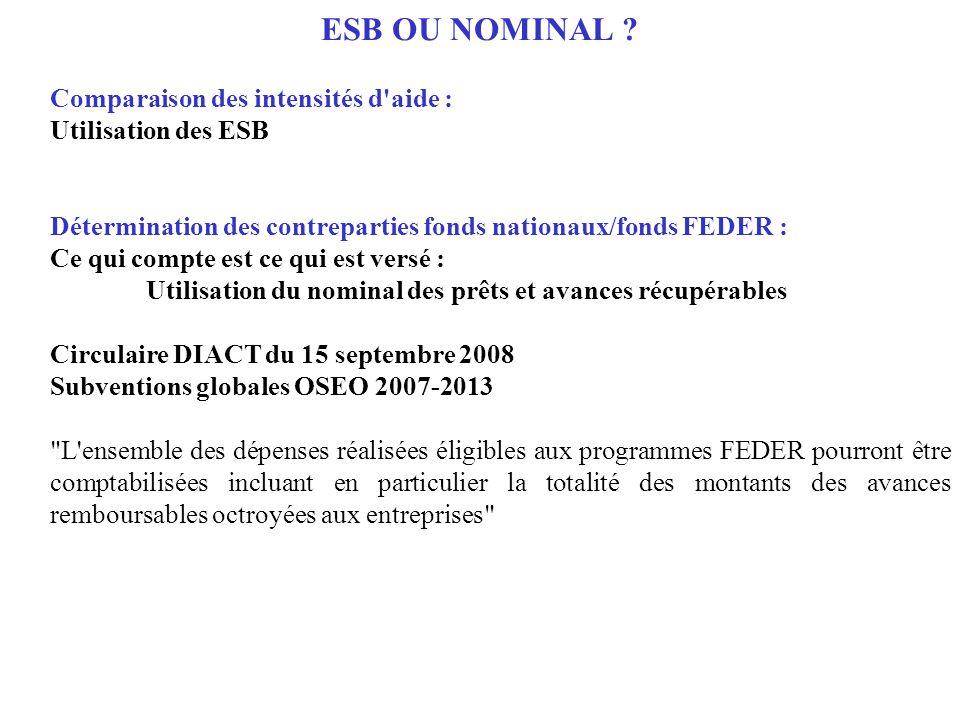 ESB OU NOMINAL Comparaison des intensités d aide :