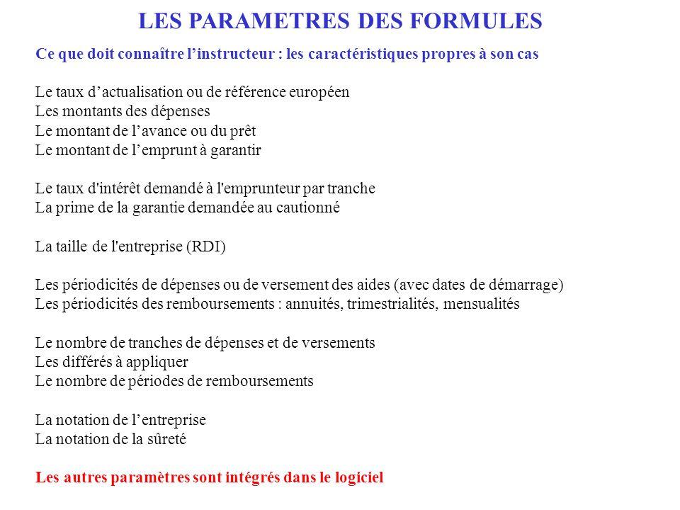 LES PARAMETRES DES FORMULES