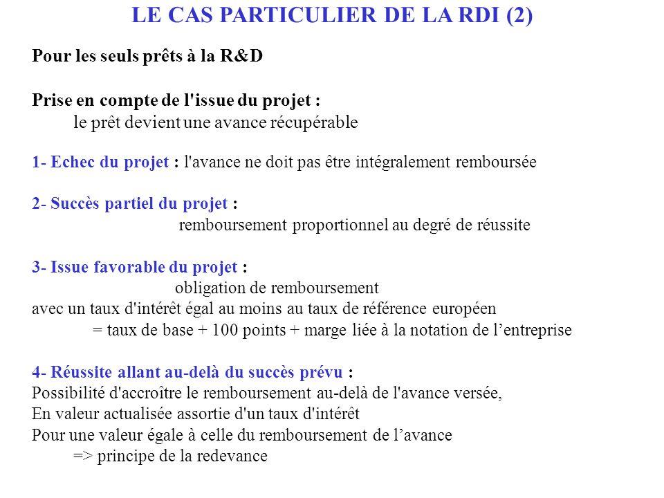LE CAS PARTICULIER DE LA RDI (2)