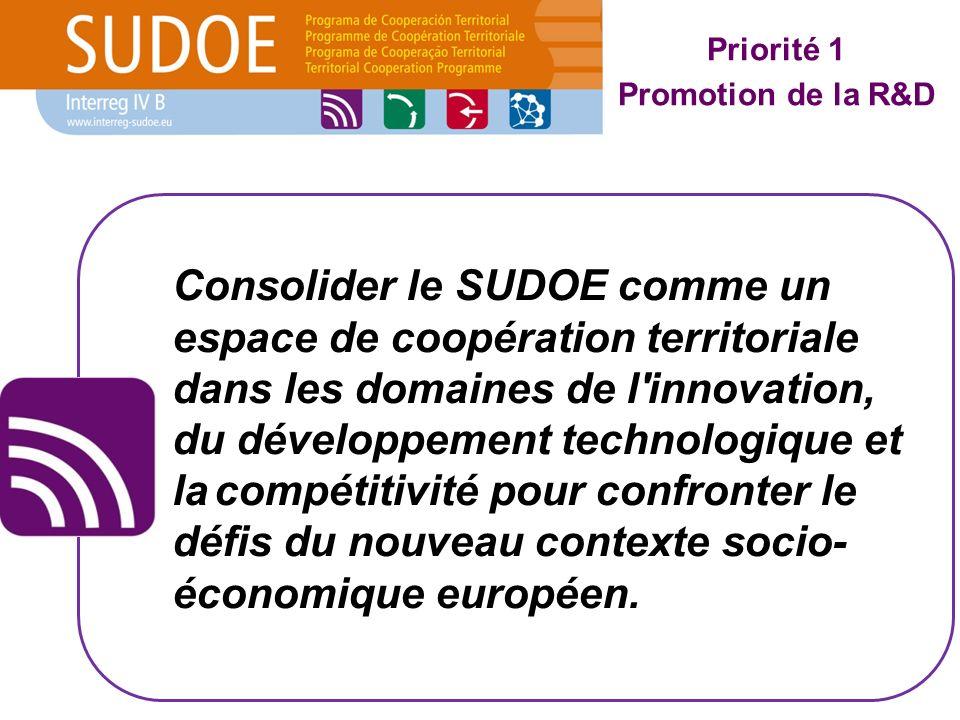 Priorité 1 Promotion de la R&D