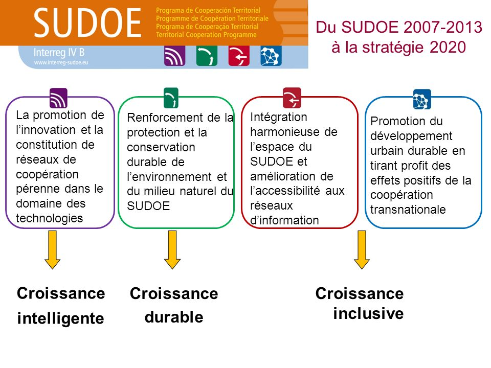 Du SUDOE 2007-2013 à la stratégie 2020