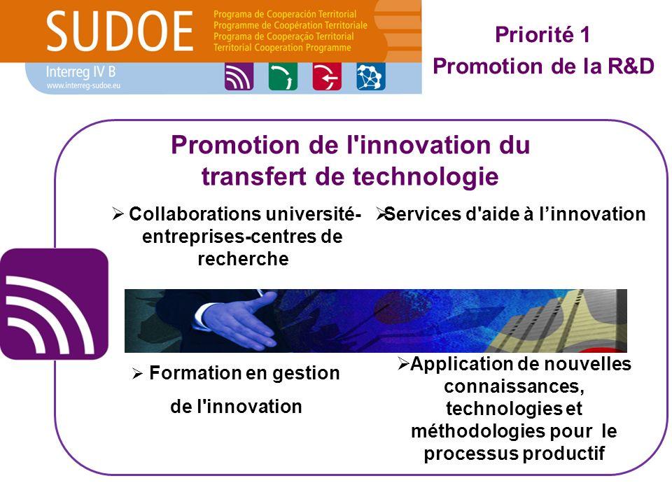 Promotion de l innovation du transfert de technologie