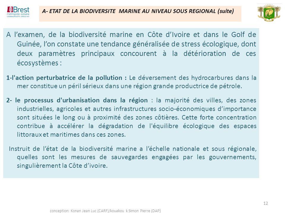 conception: Konan Jean Luc (CARF)/kouakou k Simon Pierre (DAP)