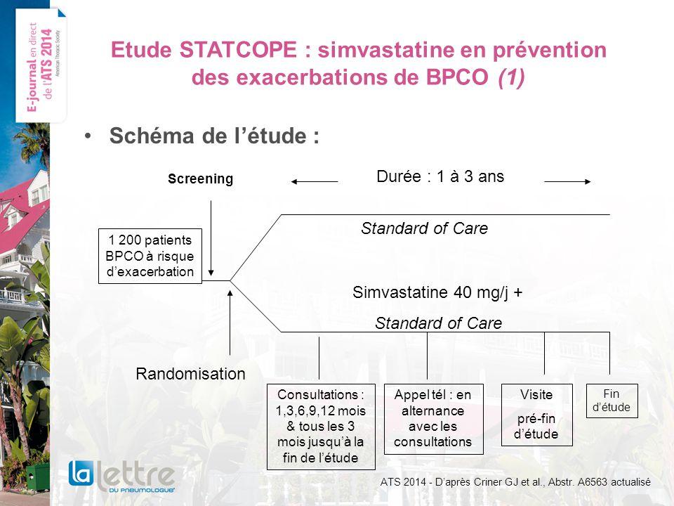 Etude STATCOPE : simvastatine en prévention des exacerbations de BPCO (1)