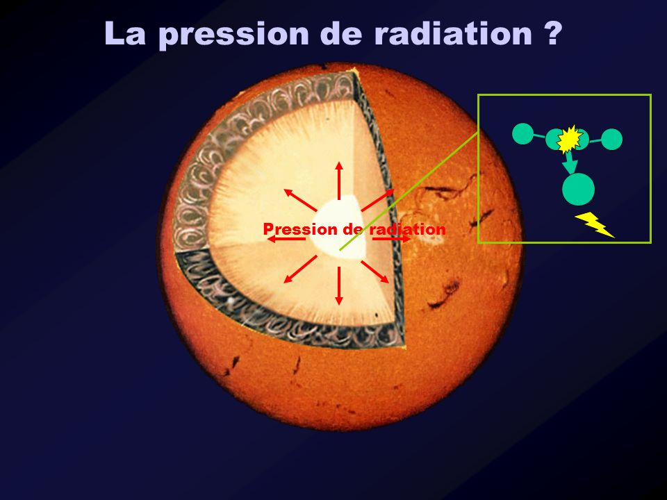 La pression de radiation