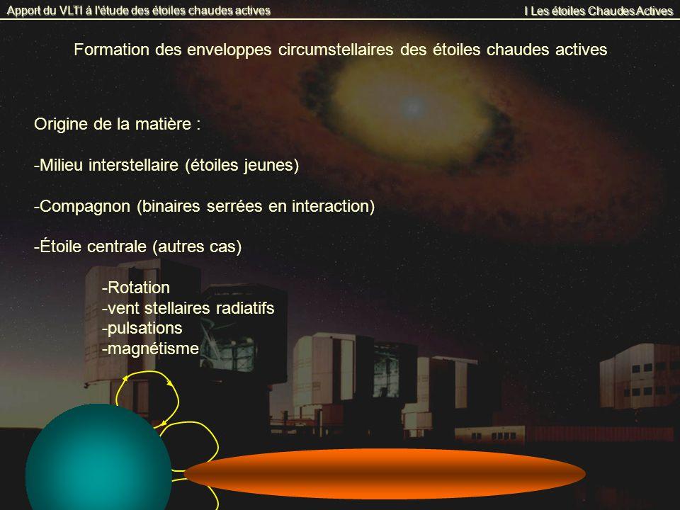 Formation des enveloppes circumstellaires des étoiles chaudes actives