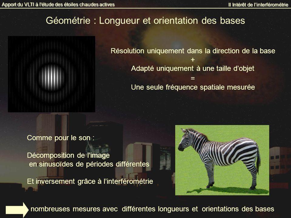 Géométrie : Longueur et orientation des bases