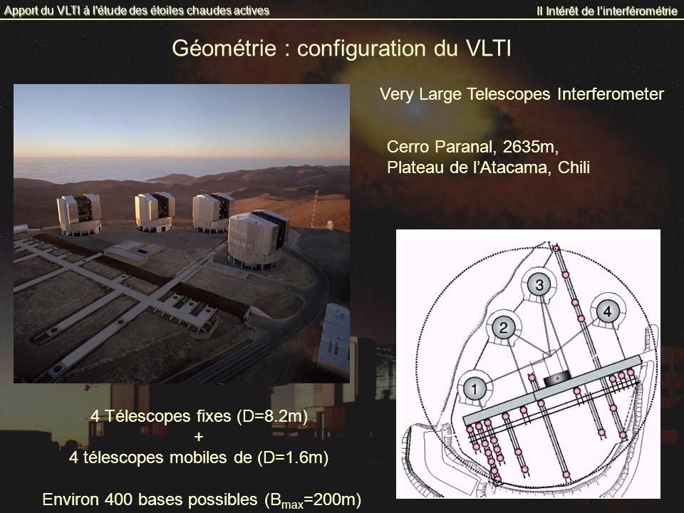 Géométrie : configuration du VLTI