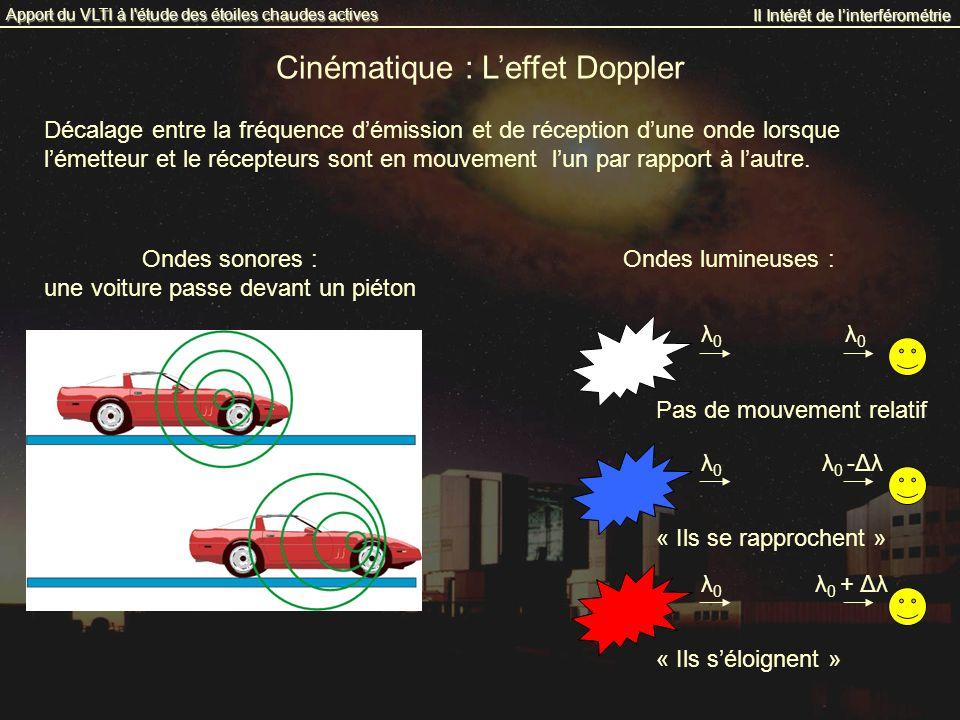 Cinématique : L'effet Doppler